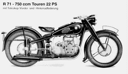ignition wiring diagram 71 k 5 oldtimer gallery motorcycles bmw r71  oldtimer gallery motorcycles bmw r71